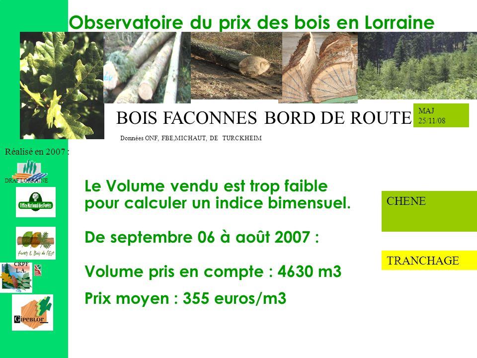 Observatoire du prix des bois Observatoire du prix des bois en Lorraine Réalisé en 2007 : DRAF LORRAINE BOIS FACONNES BORD DE ROUTE Données ONF, FBE,MICHAUT, DE TURCKHEIM MAJ 25/11/08 CRPF L.A.