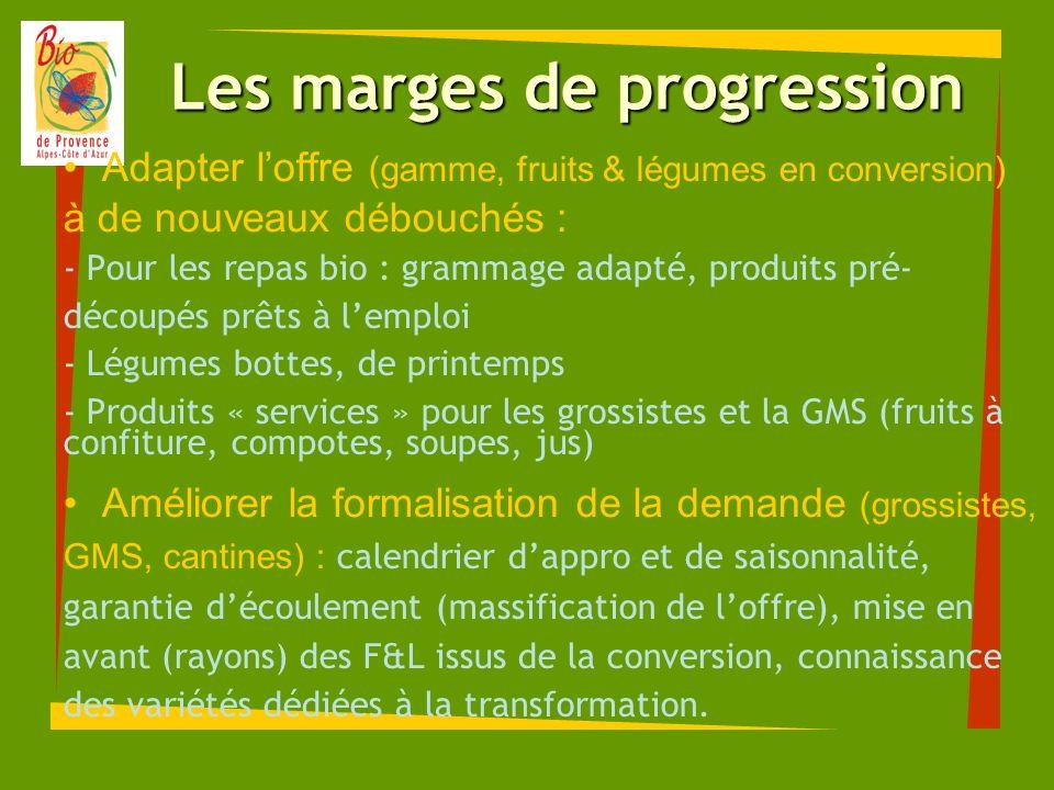 Les marges de progression Adapter loffre (gamme, fruits & légumes en conversion) à de nouveaux débouchés : - Pour les repas bio : grammage adapté, pro