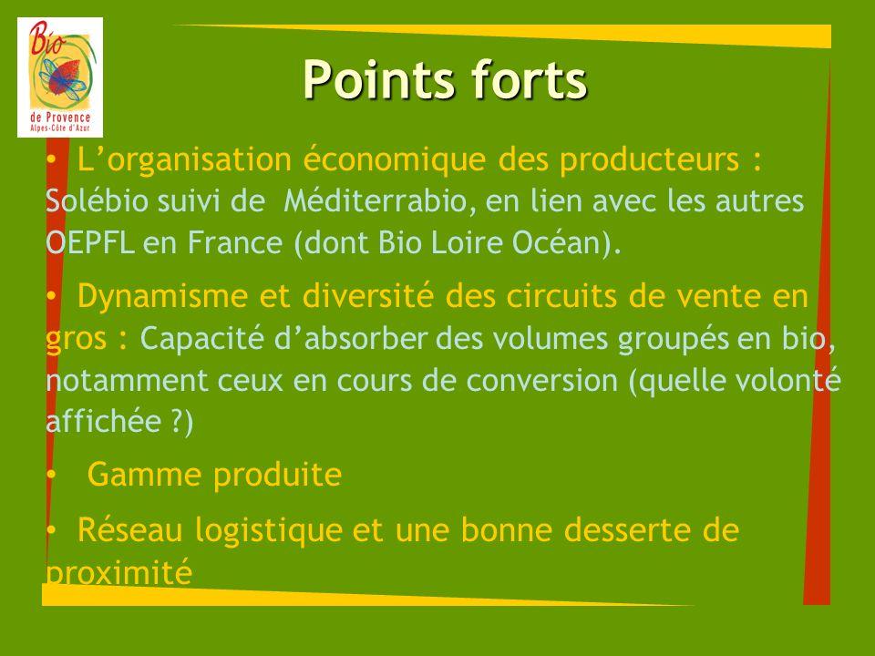 Points forts Lorganisation économique des producteurs : Solébio suivi de Méditerrabio, en lien avec les autres OEPFL en France (dont Bio Loire Océan).