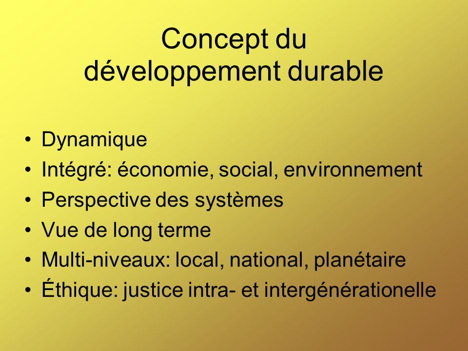 Concept du développement durable Dynamique Intégré: économie, social, environnement Perspective des systèmes Vue de long terme Multi-niveaux: local, n