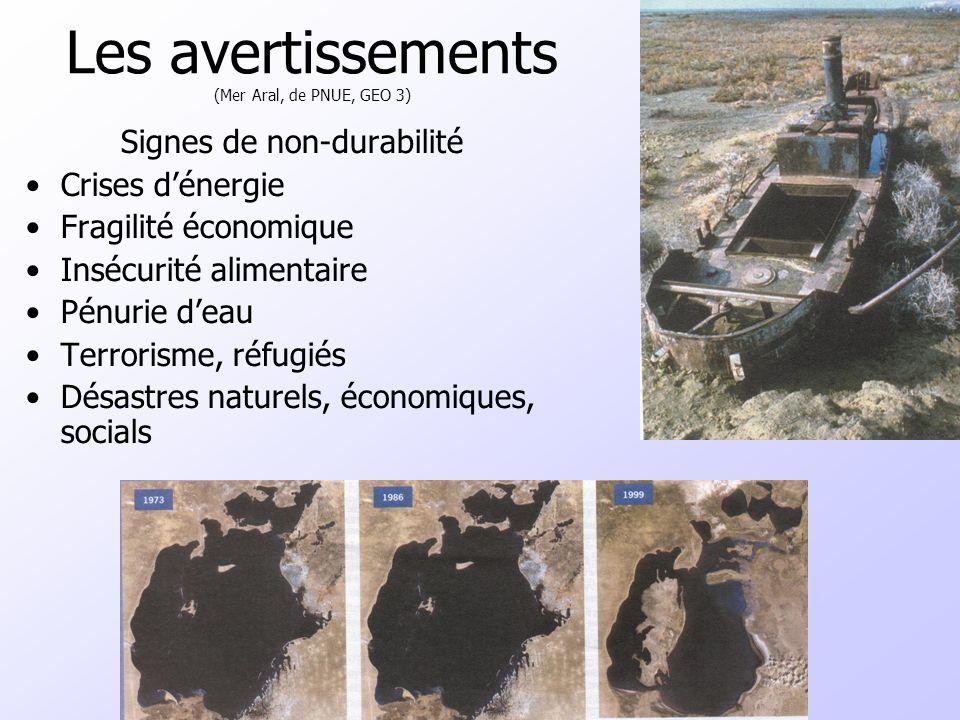 Les avertissements (Mer Aral, de PNUE, GEO 3) Signes de non-durabilité Crises dénergie Fragilité économique Insécurité alimentaire Pénurie deau Terror