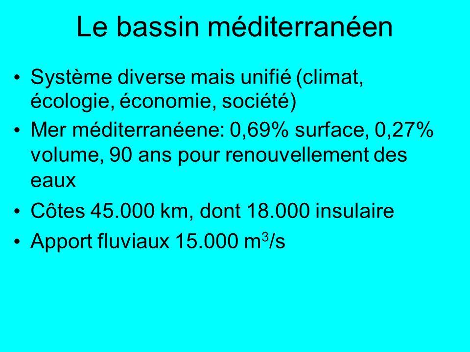 Le bassin méditerranéen Système diverse mais unifié (climat, écologie, économie, société) Mer méditerranéene: 0,69% surface, 0,27% volume, 90 ans pour