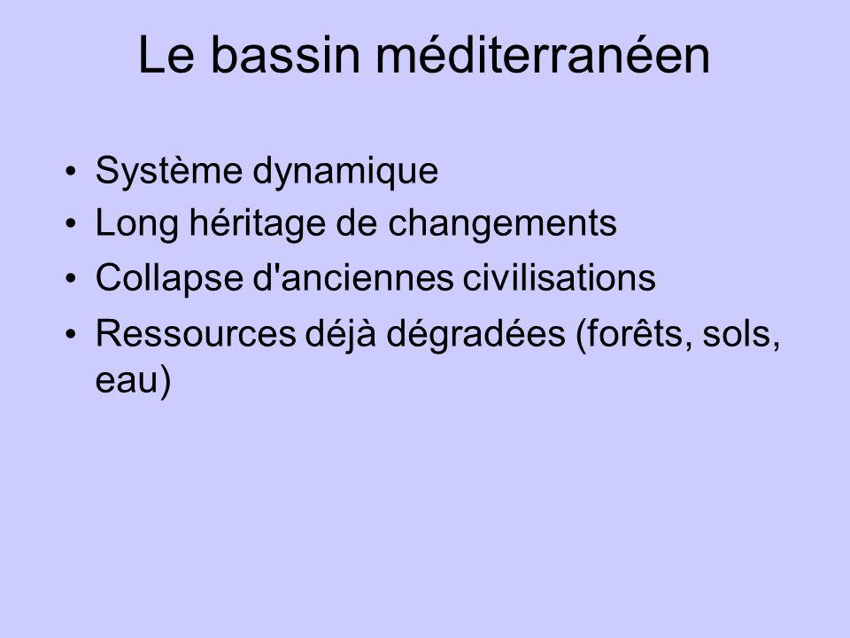 Le bassin méditerranéen Système dynamique Long héritage de changements Collapse d'anciennes civilisations Ressources déjà dégradées (forêts, sols, eau
