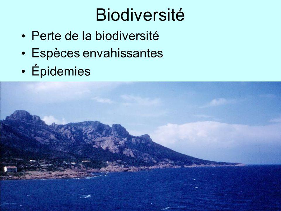Biodiversité Perte de la biodiversité Espèces envahissantes Épidemies