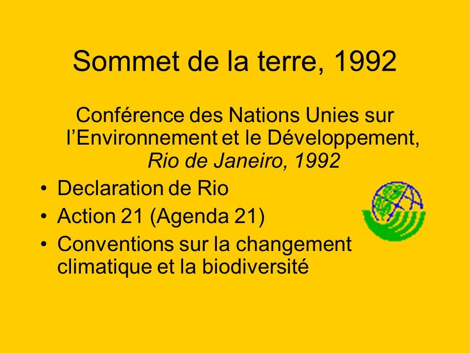 Sommet de la terre, 1992 Conférence des Nations Unies sur lEnvironnement et le Développement, Rio de Janeiro, 1992 Declaration de Rio Action 21 (Agend
