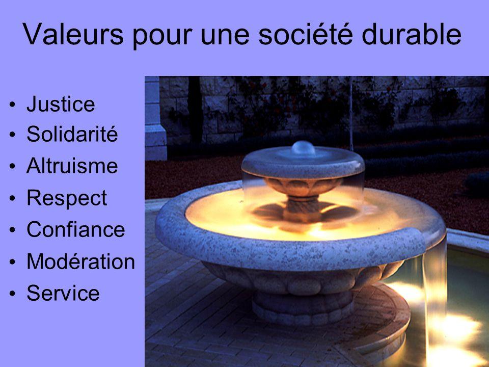 Valeurs pour une société durable Justice Solidarité Altruisme Respect Confiance Modération Service