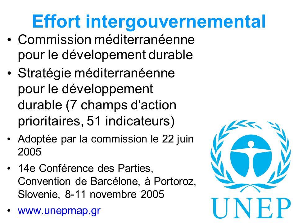 Effort intergouvernemental Commission méditerranéenne pour le dévelopement durable Stratégie méditerranéenne pour le développement durable (7 champs d