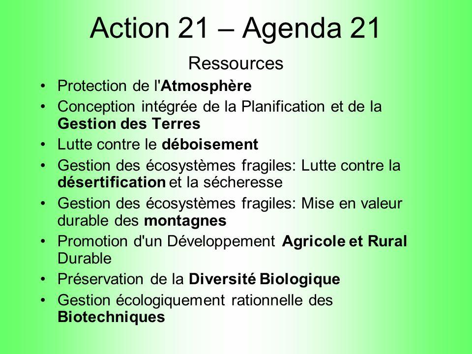 Action 21 – Agenda 21 Ressources Protection de l'Atmosphère Conception intégrée de la Planification et de la Gestion des Terres Lutte contre le débois