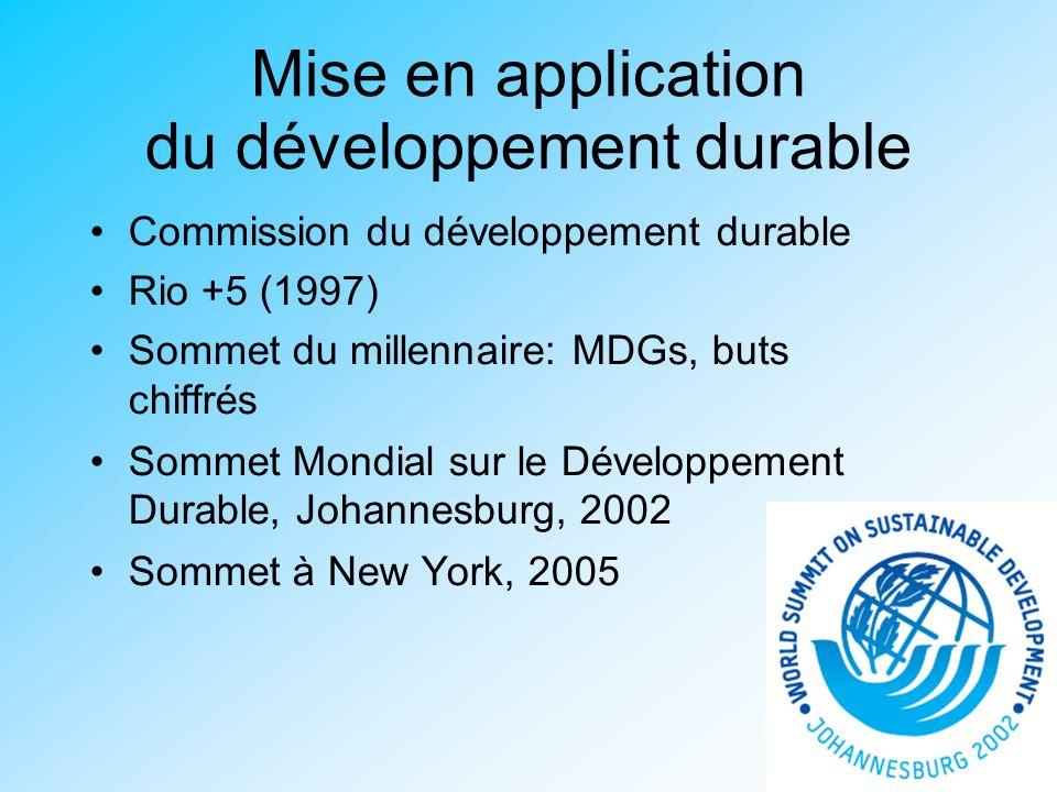 Mise en application du développement durable Commission du développement durable Rio +5 (1997) Sommet du millennaire: MDGs, buts chiffrés Sommet Mondi