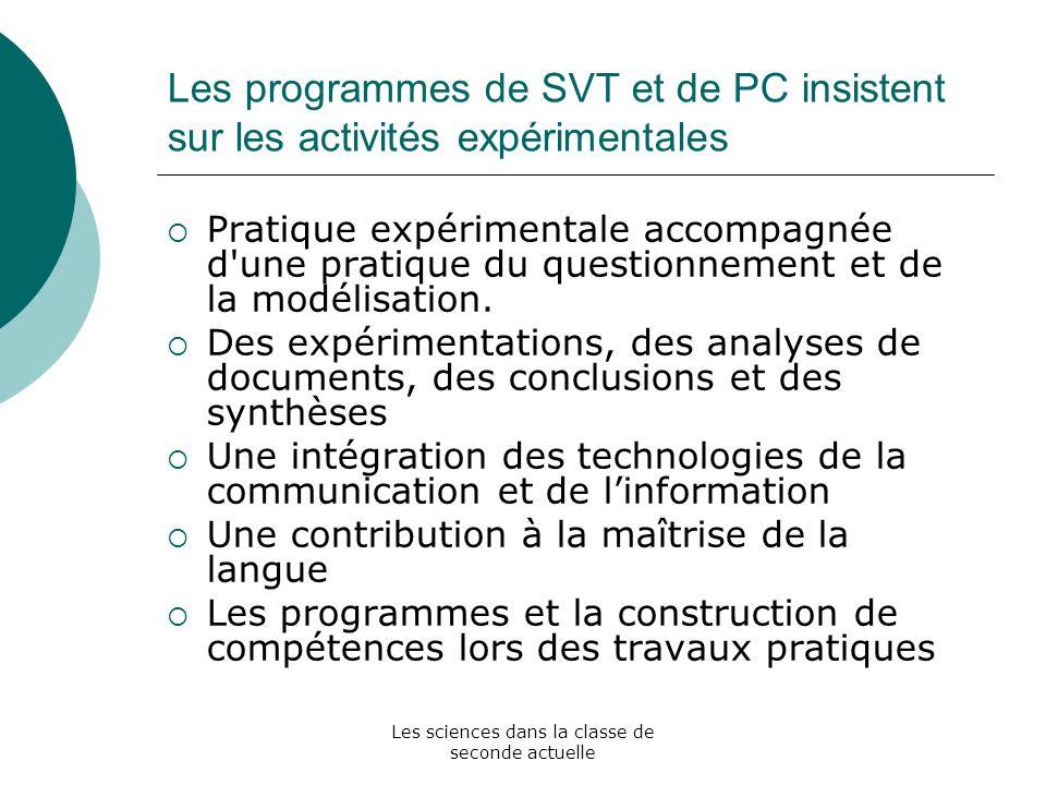 Les sciences dans la classe de seconde actuelle Les programmes de SVT et de PC insistent sur les activités expérimentales Pratique expérimentale accom