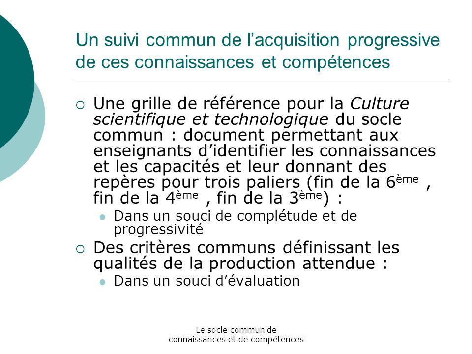 Le socle commun de connaissances et de compétences Un suivi commun de lacquisition progressive de ces connaissances et compétences Une grille de référ
