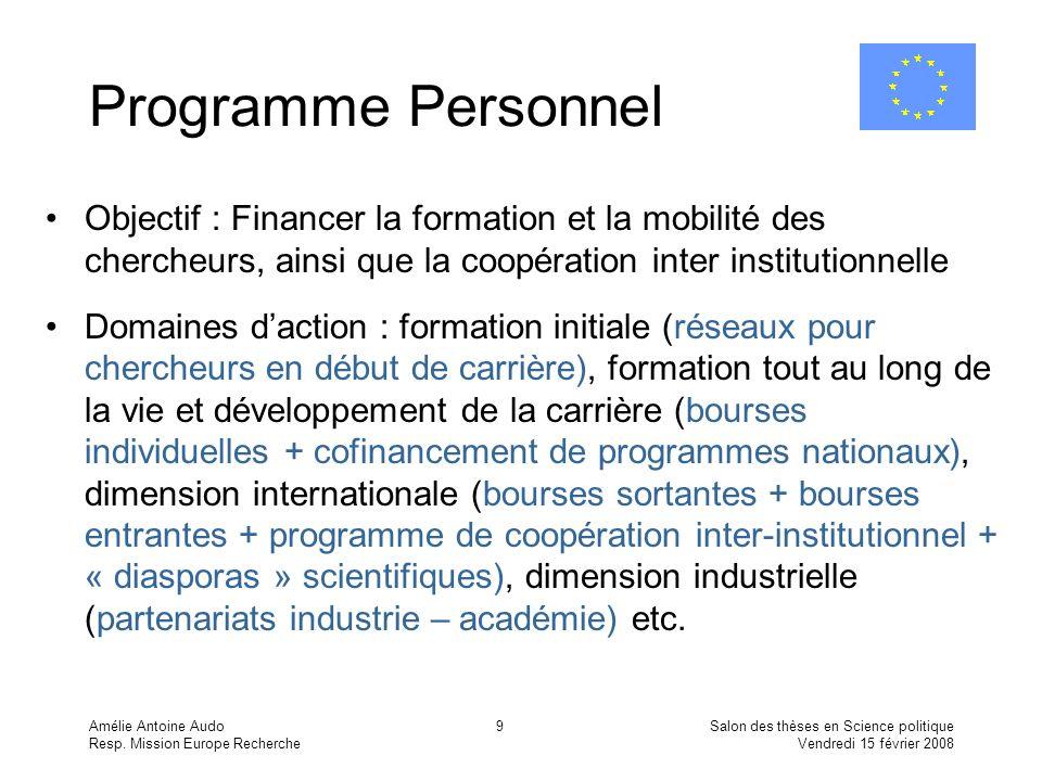 Amélie Antoine Audo Resp. Mission Europe Recherche Salon des thèses en Science politique Vendredi 15 février 2008 9 Programme Personnel Objectif : Fin