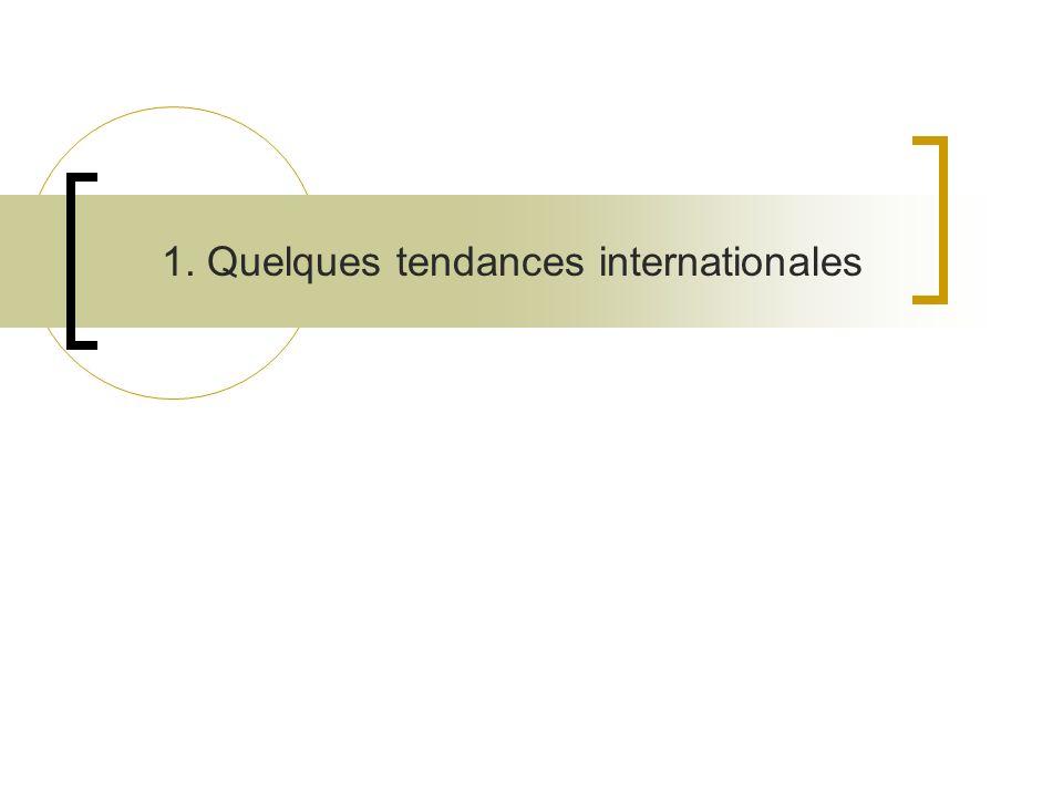 Domaines de formation: phase I (certificat complémentaire) DomainesECTSModes de formation 1.1 La profession enseignante 7Stages, séminaires, ateliers 1.2 Didactique et épistémologie de la discipline scolaire 12Cours, séminaires, ateliers 1.3 Sciences de léducation 15Cours et séminaires