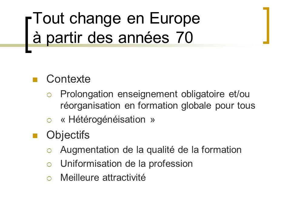 Tout change en Europe à partir des années 70 Contexte Prolongation enseignement obligatoire et/ou réorganisation en formation globale pour tous « Hétérogénéisation » Objectifs Augmentation de la qualité de la formation Uniformisation de la profession Meilleure attractivité