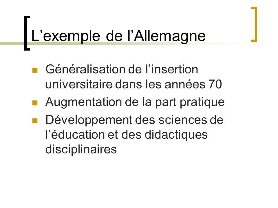 Lexemple de lAllemagne Généralisation de linsertion universitaire dans les années 70 Augmentation de la part pratique Développement des sciences de léducation et des didactiques disciplinaires