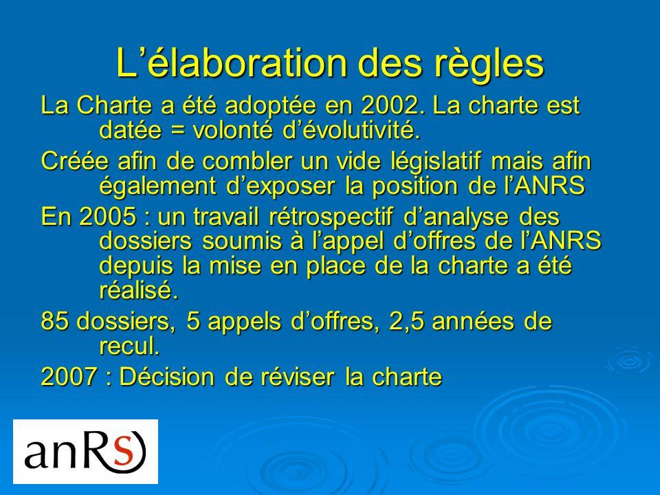 Lélaboration des règles La Charte a été adoptée en 2002. La charte est datée = volonté dévolutivité. Créée afin de combler un vide législatif mais afi