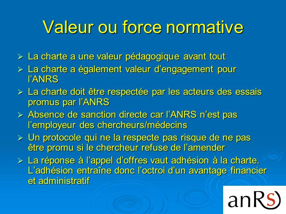 Valeur ou force normative La charte a une valeur pédagogique avant tout La charte a une valeur pédagogique avant tout La charte a également valeur den
