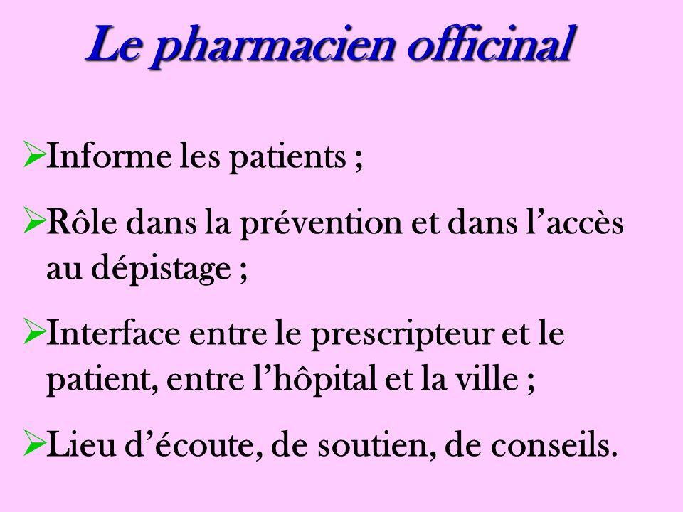 Le pharmacien officinal Informe les patients ; Rôle dans la prévention et dans laccès au dépistage ; Interface entre le prescripteur et le patient, en