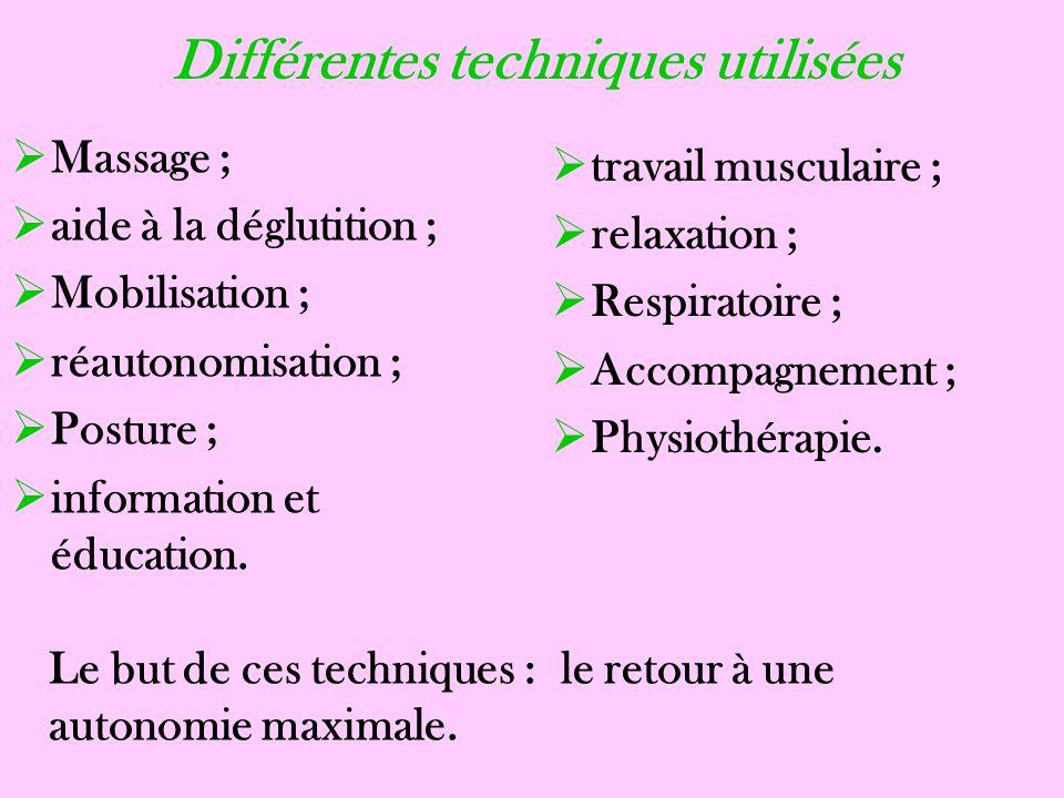 Différentes techniques utilisées Massage ; aide à la déglutition ; Mobilisation ; réautonomisation ; Posture ; information et éducation. travail muscu