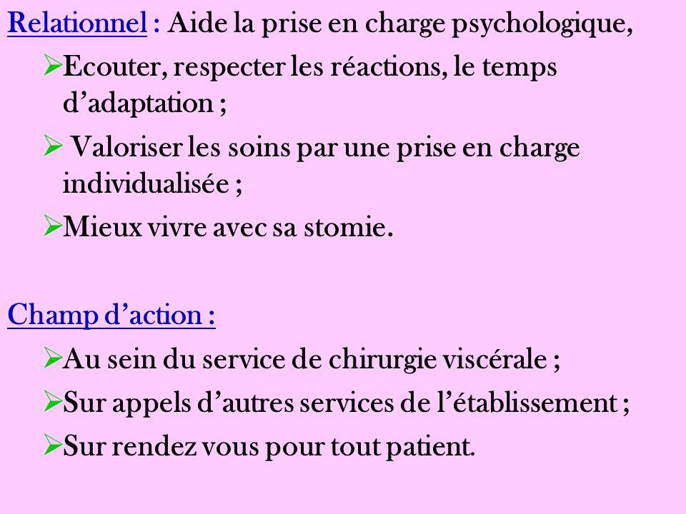 Relationnel : Aide la prise en charge psychologique, Ecouter, respecter les réactions, le temps dadaptation ; Valoriser les soins par une prise en cha