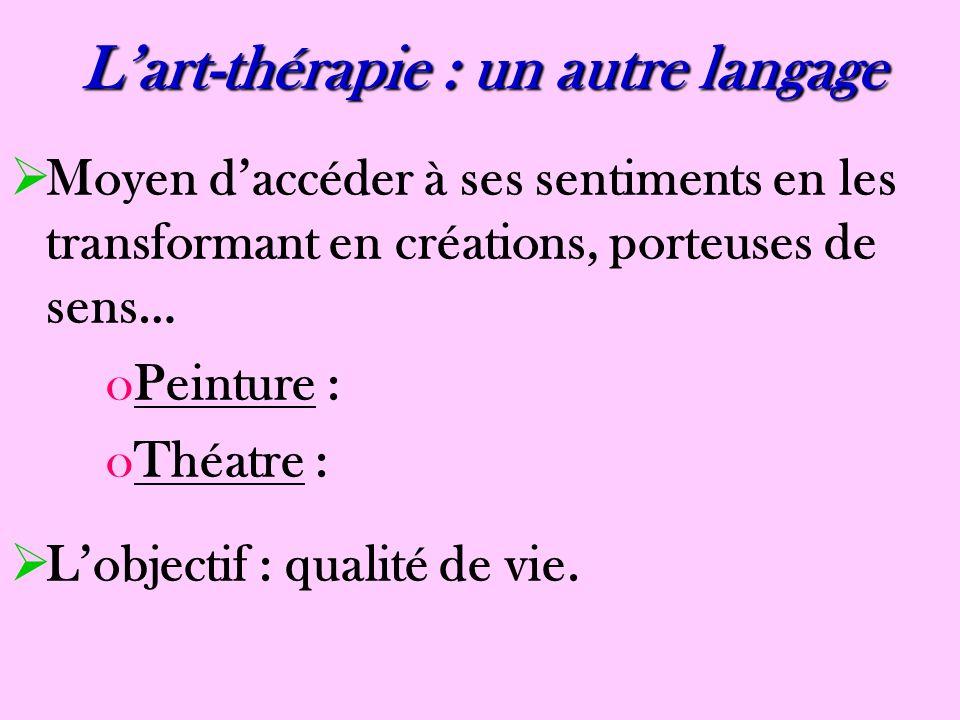 Lart-thérapie : un autre langage Moyen daccéder à ses sentiments en les transformant en créations, porteuses de sens… oPeinture : oThéatre : Lobjectif
