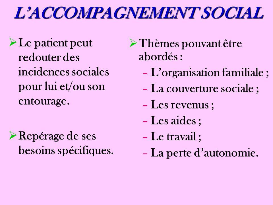 LACCOMPAGNEMENT SOCIAL Le patient peut redouter des incidences sociales pour lui et/ou son entourage. Repérage de ses besoins spécifiques. Thèmes pouv
