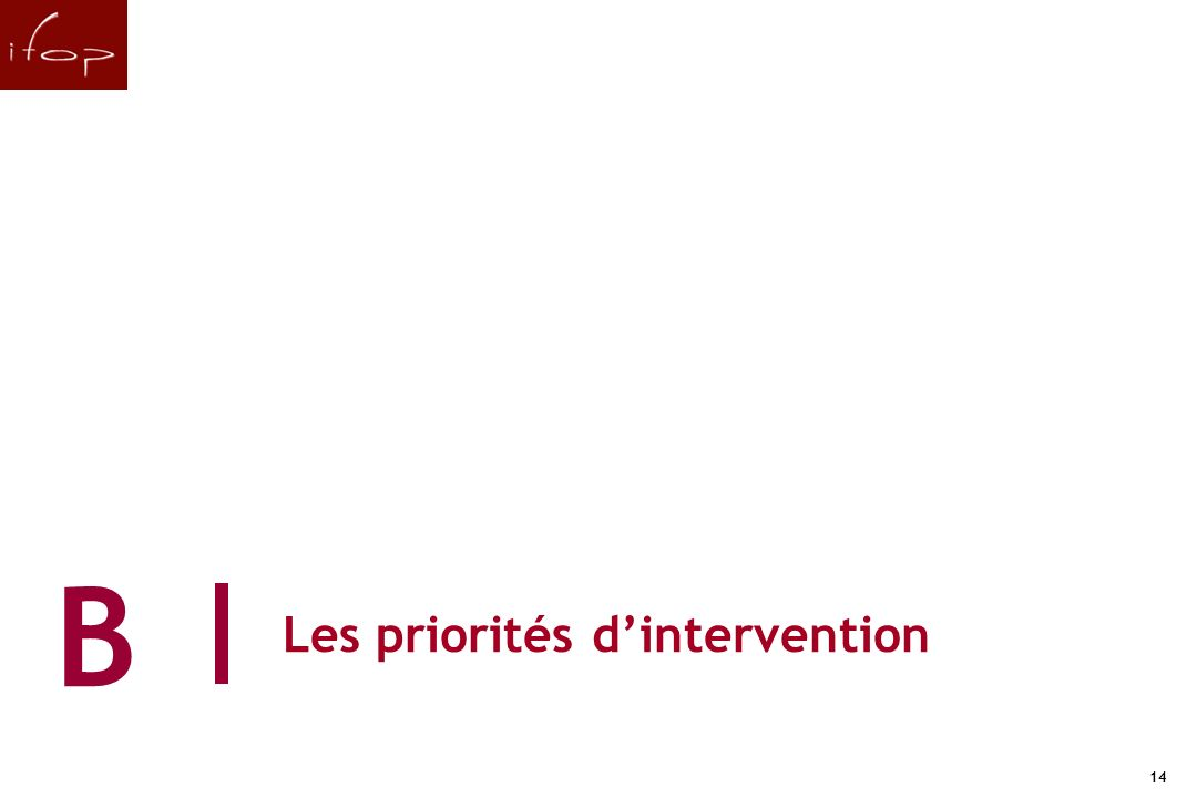 14 Les priorités dintervention B 14