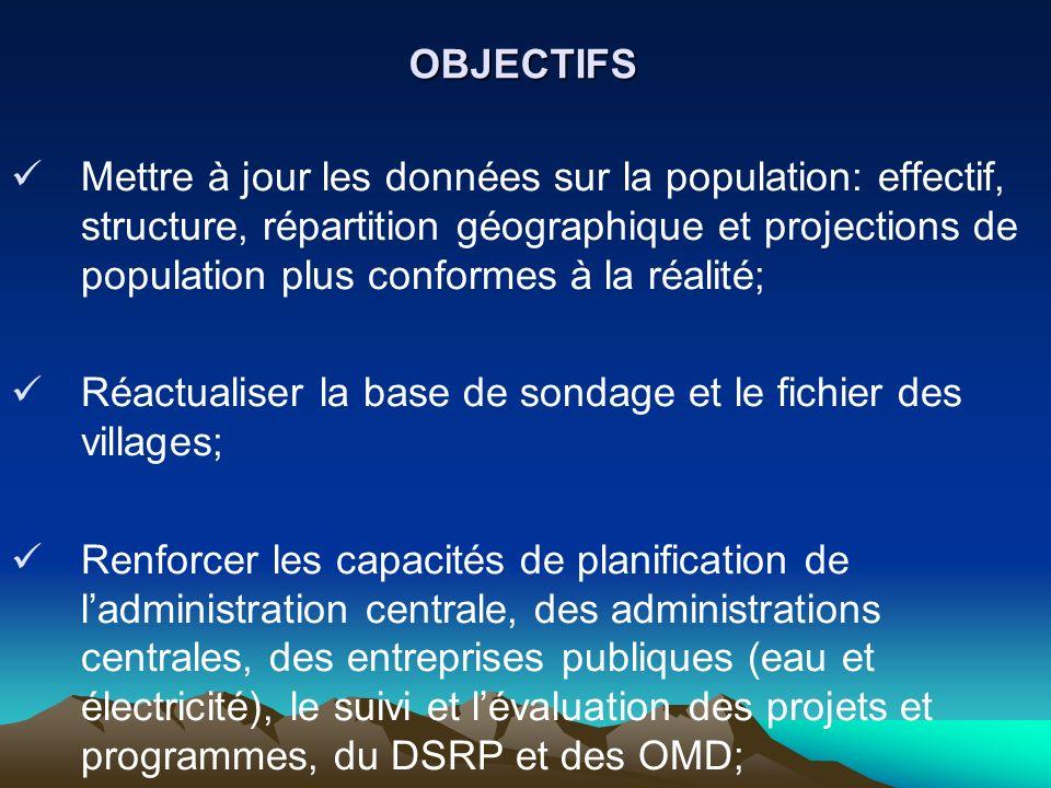 OBJECTIFS Mettre en place un système dinformations géographiques portant sur les infrastructures socio-économiques de base; Réactualiser les cartes de pauvreté à lechelle des sous-préfectures.