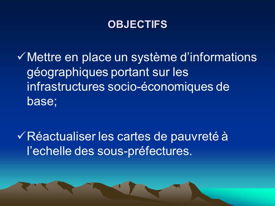 OBJECTIFS Mettre en place un système dinformations géographiques portant sur les infrastructures socio-économiques de base; Réactualiser les cartes de