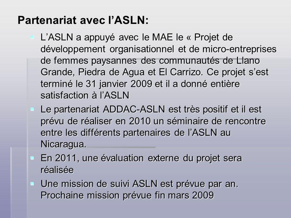 Partenariat avec lASLN: LASLN a appuyé avec le MAE le « Projet de développement organisationnel et de micro-entreprises de femmes paysannes des communautés de Llano Grande, Piedra de Agua et El Carrizo.