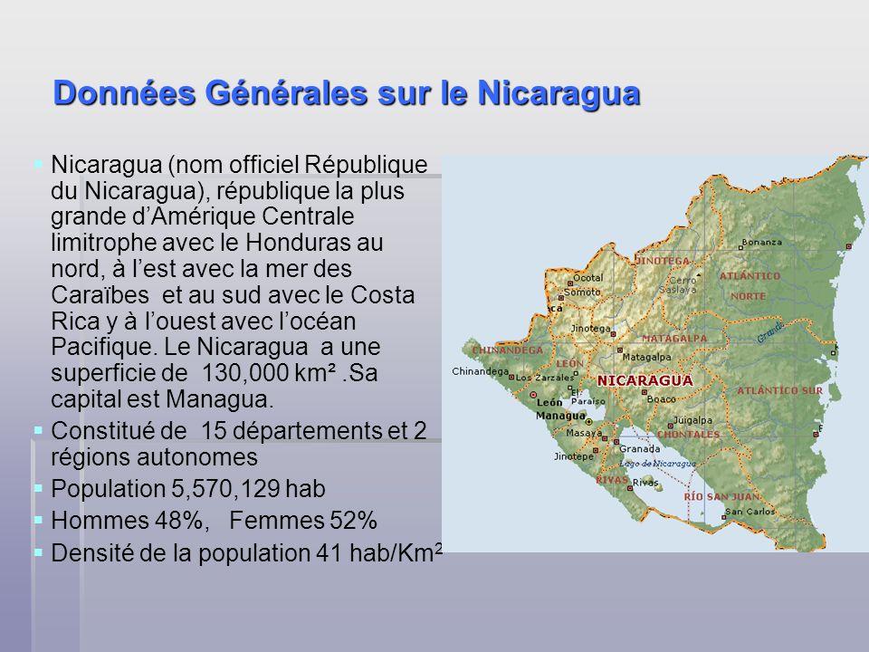 Données Générales sur le Nicaragua Nicaragua (nom officiel République du Nicaragua), république la plus grande dAmérique Centrale limitrophe avec le Honduras au nord, à lest avec la mer des Caraïbes et au sud avec le Costa Rica y à louest avec locéan Pacifique.