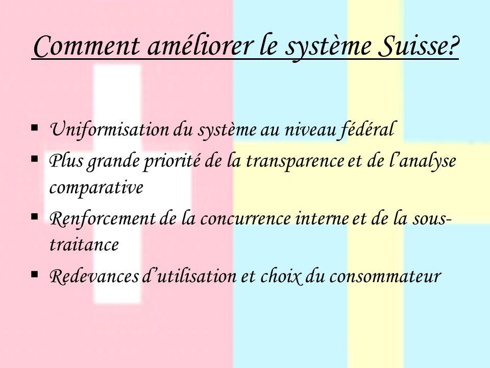 Comment améliorer le système Suisse.