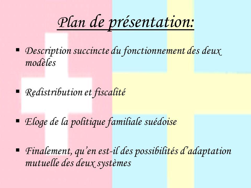 Plan de présentation: Description succincte du fonctionnement des deux modèles Redistribution et fiscalité Eloge de la politique familiale suédoise Finalement, quen est-il des possibilités dadaptation mutuelle des deux systèmes