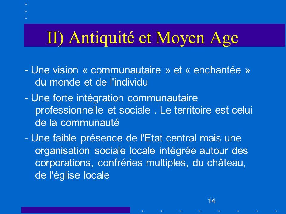 14 II) Antiquité et Moyen Age - Une vision « communautaire » et « enchantée » du monde et de l'individu - Une forte intégration communautaire professi