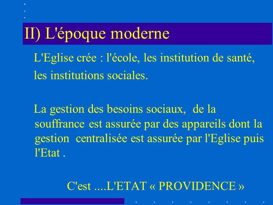 II) L'époque moderne L'Eglise crée : l'école, les institution de santé, les institutions sociales. La gestion des besoins sociaux, de la souffrance es