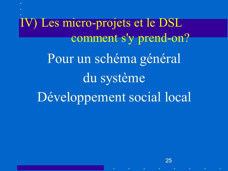 25 IV) Les micro-projets et le DSL comment s'y prend-on? Pour un schéma général du système Développement social local