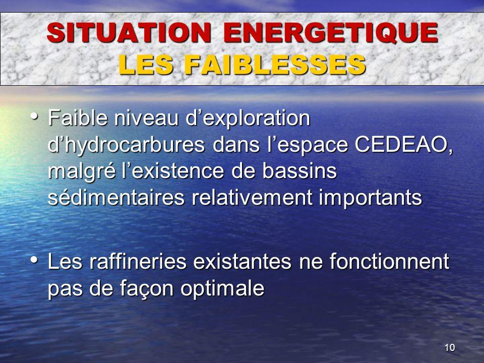 10 Faible niveau dexploration dhydrocarbures dans lespace CEDEAO, malgré lexistence de bassins sédimentaires relativement importants Faible niveau dex