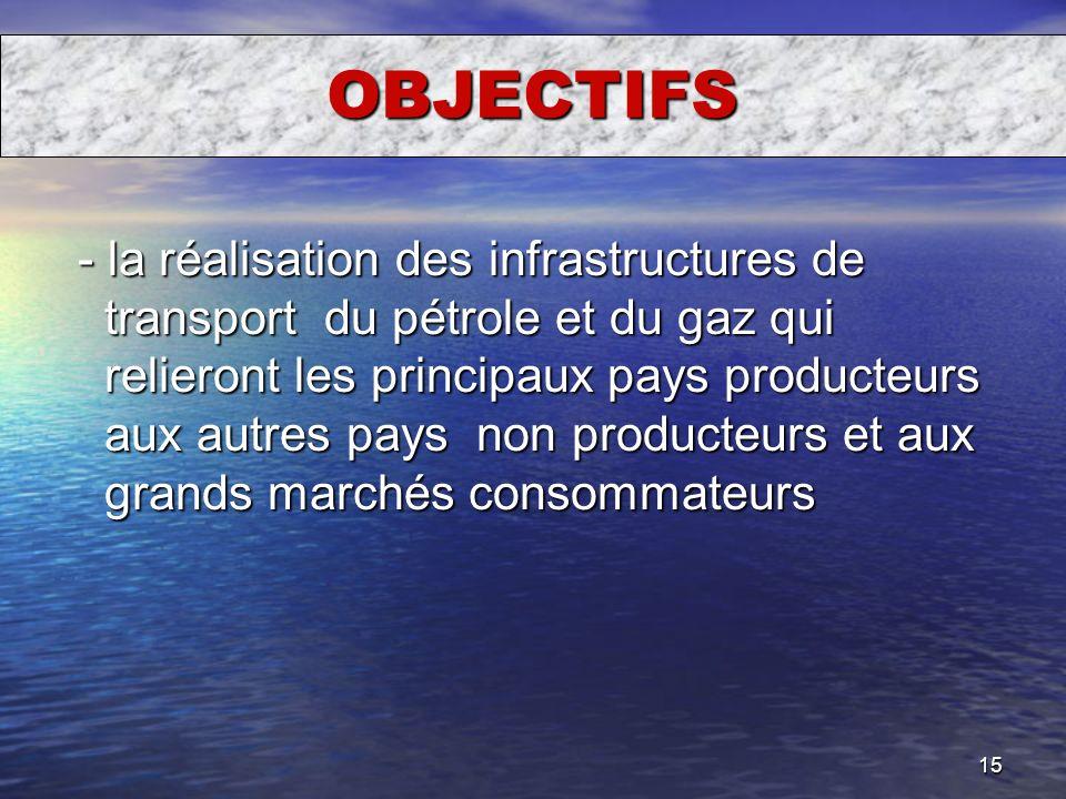 15 OBJECTIFS - la réalisation des infrastructures de transport du pétrole et du gaz qui relieront les principaux pays producteurs aux autres pays non