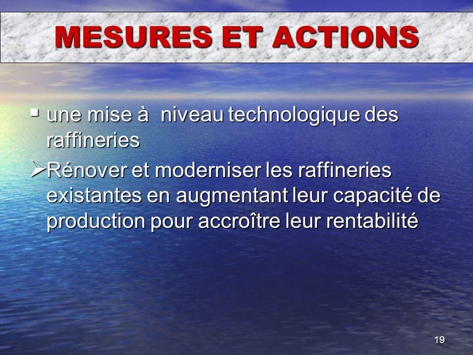 19 MESURES ET ACTIONS une mise à niveau technologique des raffineries une mise à niveau technologique des raffineries Rénover et moderniser les raffin