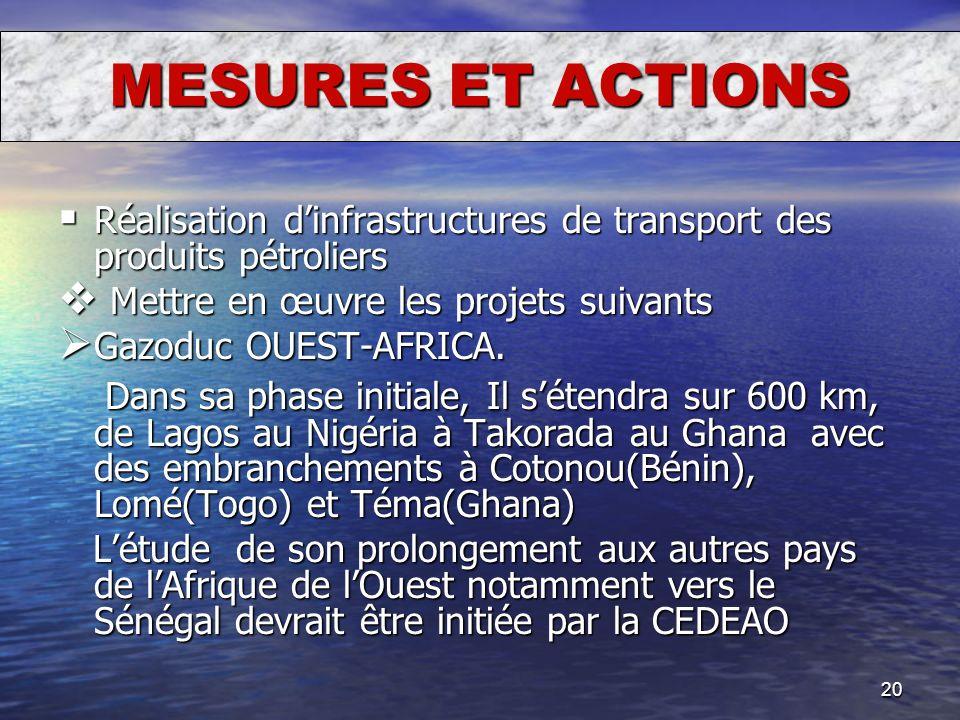 20 MESURES ET ACTIONS Réalisation dinfrastructures de transport des produits pétroliers Réalisation dinfrastructures de transport des produits pétroli