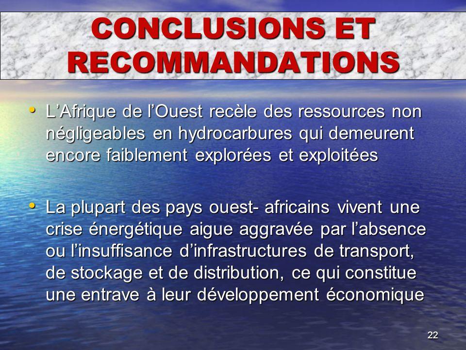 22 CONCLUSIONS ET RECOMMANDATIONS LAfrique de lOuest recèle des ressources non négligeables en hydrocarbures qui demeurent encore faiblement explorées