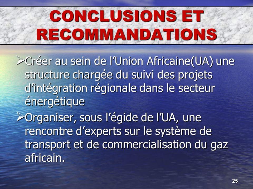 25 CONCLUSIONS ET RECOMMANDATIONS Créer au sein de lUnion Africaine(UA) une structure chargée du suivi des projets dintégration régionale dans le sect