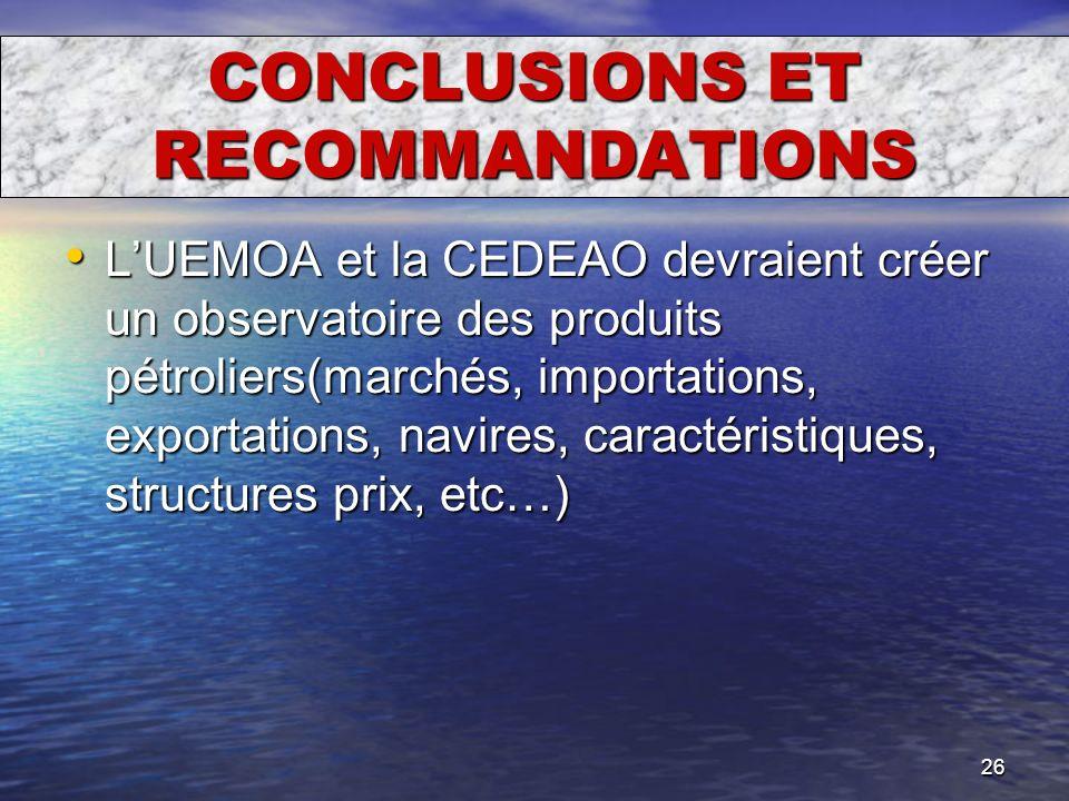 26 CONCLUSIONS ET RECOMMANDATIONS LUEMOA et la CEDEAO devraient créer un observatoire des produits pétroliers(marchés, importations, exportations, nav