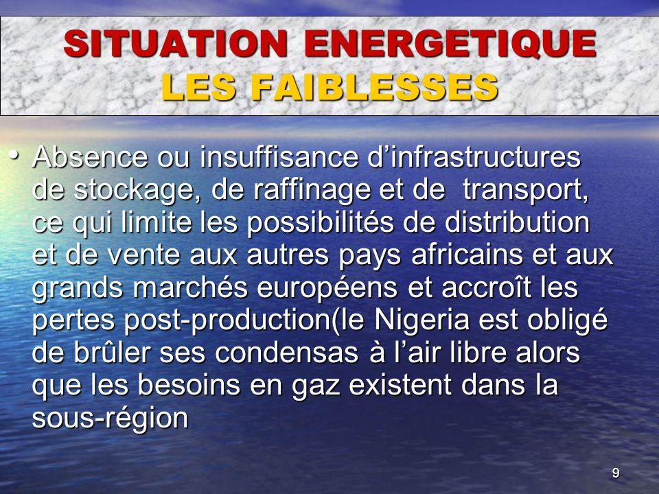 9 Absence ou insuffisance dinfrastructures de stockage, de raffinage et de transport, ce qui limite les possibilités de distribution et de vente aux a