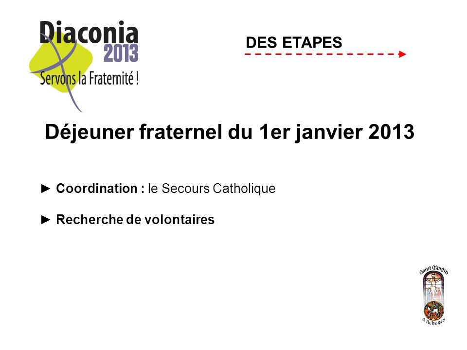 Déjeuner fraternel du 1er janvier 2013 Coordination : le Secours Catholique Recherche de volontaires DES ETAPES