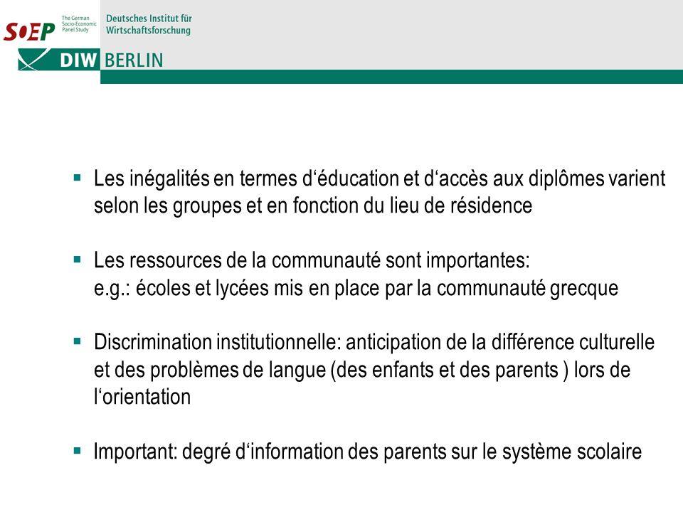 Les inégalités en termes déducation et daccès aux diplômes varient selon les groupes et en fonction du lieu de résidence Les ressources de la communau