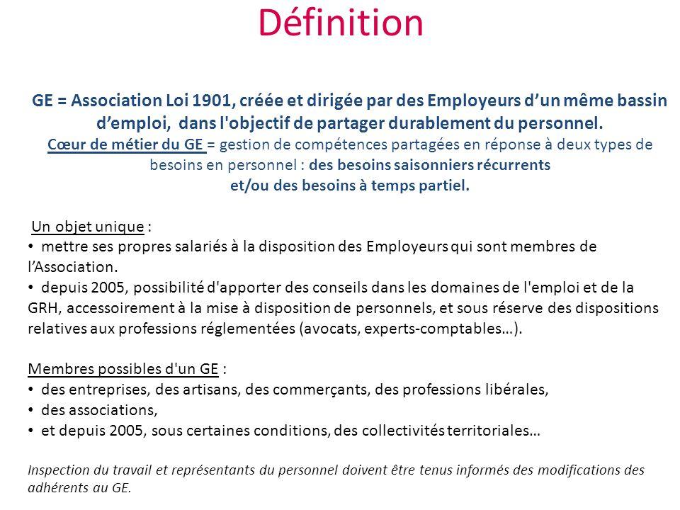 Définition GE = Association Loi 1901, créée et dirigée par des Employeurs dun même bassin demploi, dans l'objectif de partager durablement du personne