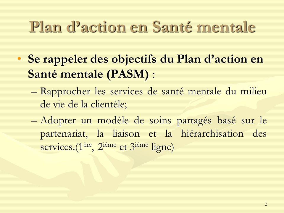 2 Plan daction en Santé mentale Se rappeler des objectifs du Plan daction en Santé mentale (PASM) :Se rappeler des objectifs du Plan daction en Santé mentale (PASM) : –Rapprocher les services de santé mentale du milieu de vie de la clientèle; –Adopter un modèle de soins partagés basé sur le partenariat, la liaison et la hiérarchisation des services.(1 ère, 2 ième et 3 ième ligne)