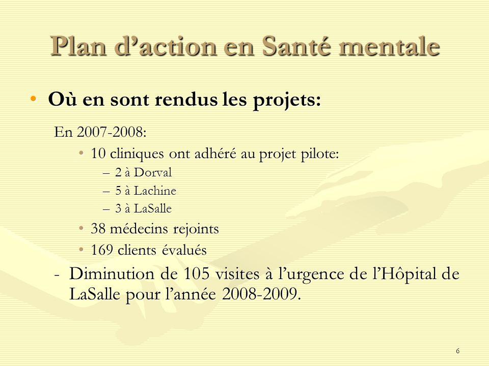 6 Plan daction en Santé mentale Où en sont rendus les projets:Où en sont rendus les projets: En 2007-2008: 10 cliniques ont adhéré au projet pilote:10 cliniques ont adhéré au projet pilote: –2 à Dorval –5 à Lachine –3 à LaSalle 38 médecins rejoints38 médecins rejoints 169 clients évalués169 clients évalués -Diminution de 105 visites à lurgence de lHôpital de LaSalle pour lannée 2008-2009.