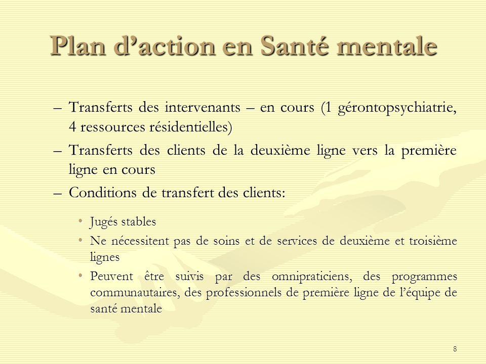 9 Plan daction en Santé mentale Demain, nous travaillerons « davantage » ensemble et à partagerons nos compétences et expertises !